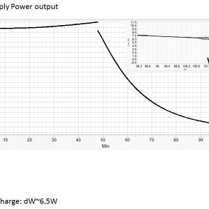 DJI 100W output power during TB48 charge